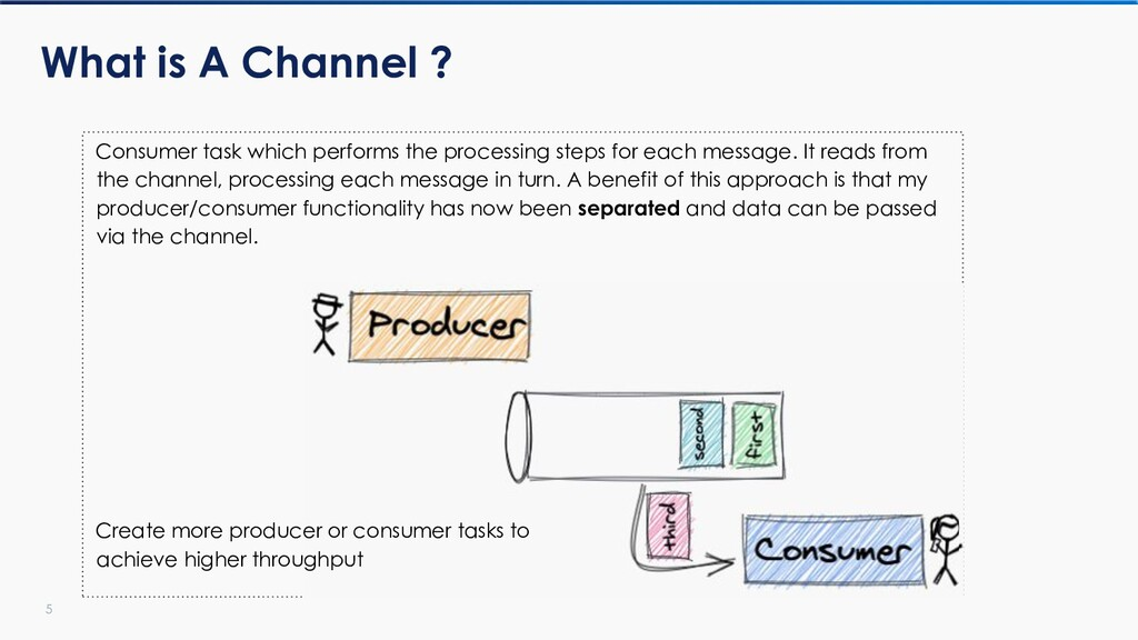 5 What is A Channel ? Consumer task which perfo...