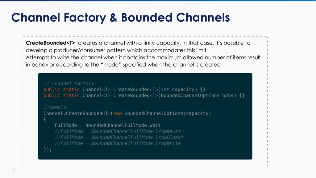 CreateBounded<T>: creates a channel with a fini...