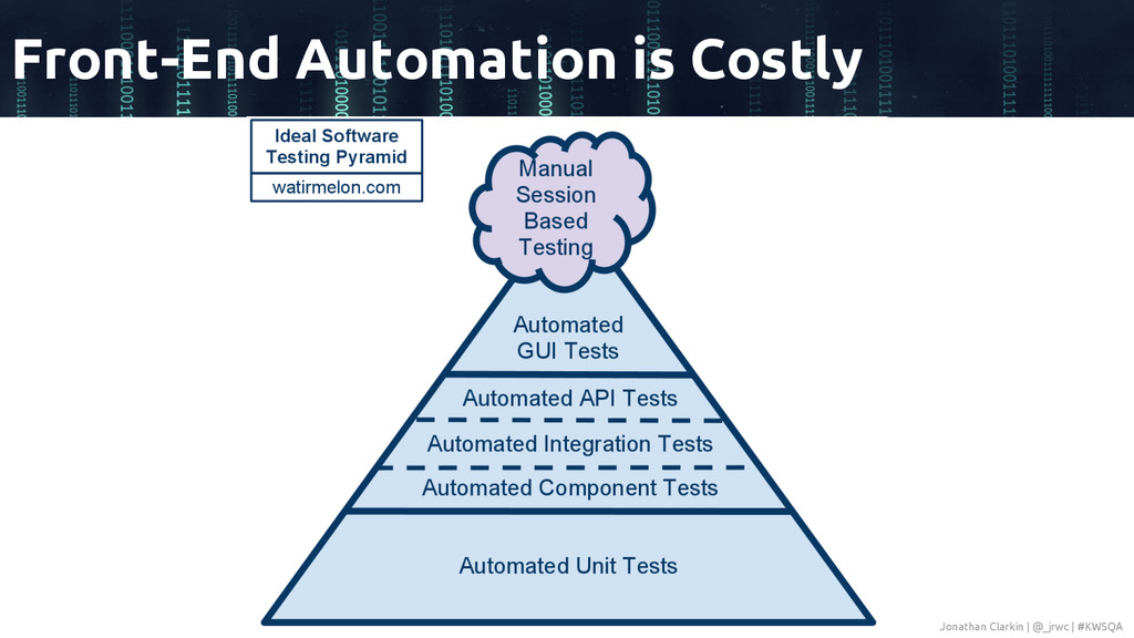 Why Automate? Front-End Automation is Costly Jo...