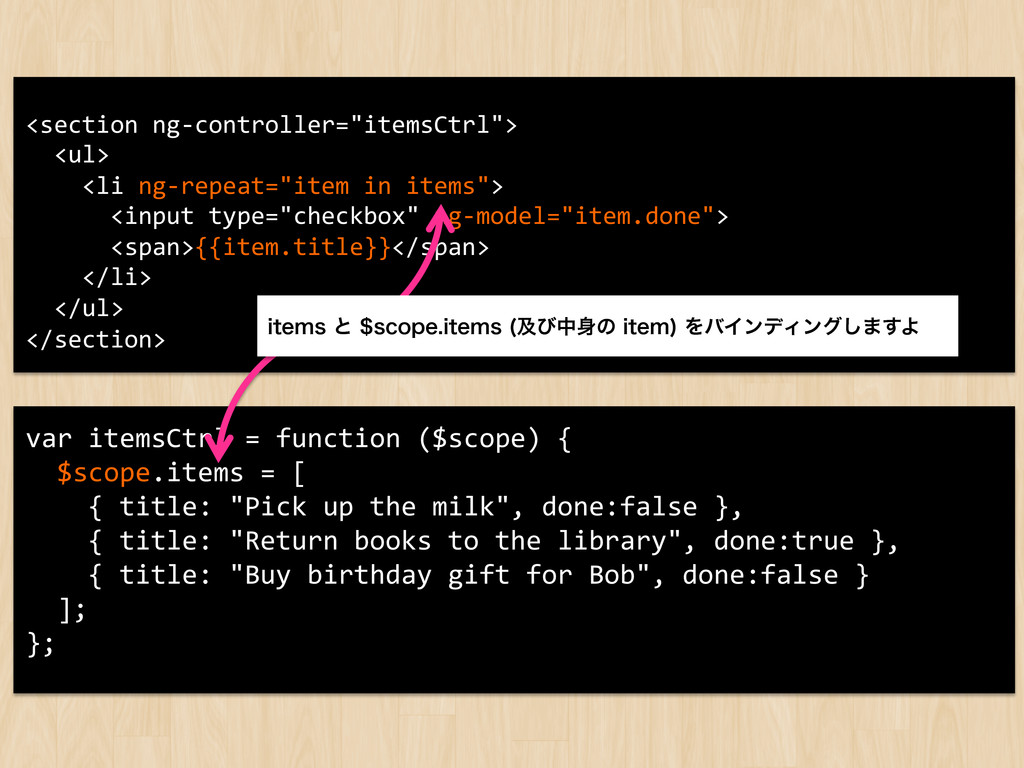 "<section ng-‐controller=""itemsCtrl"">  ..."