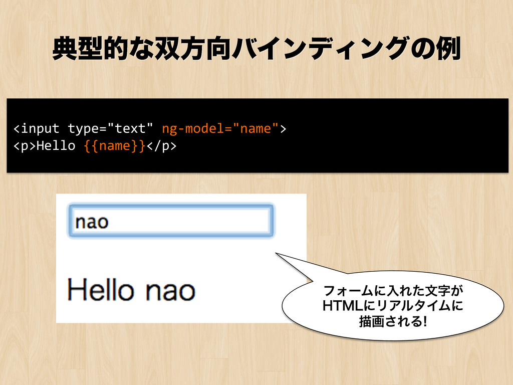 """యܕతͳํόΠϯσΟϯάͷྫ <input type=""""text"""" ng-..."""