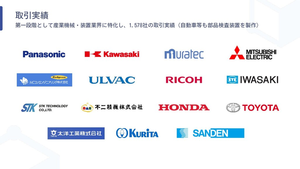 取引実績 第一段階として産業機械・装置業界に特化し、1,578社の取引実績(自動車等も部品検査...