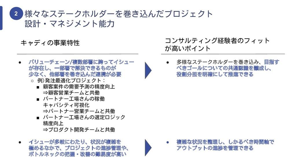 様々なステークホルダーを巻き込んだプロジェクト   設計・マネジメント能力 2 キャディの...