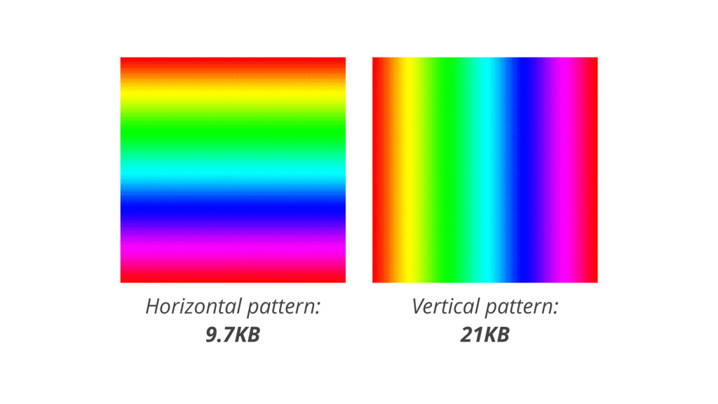 Horizontal pattern: 9.7KB Vertical pattern: 21KB