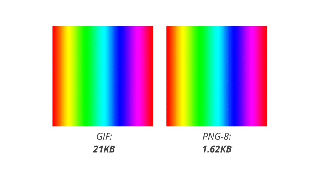 GIF: 21KB PNG-8: 1.62KB