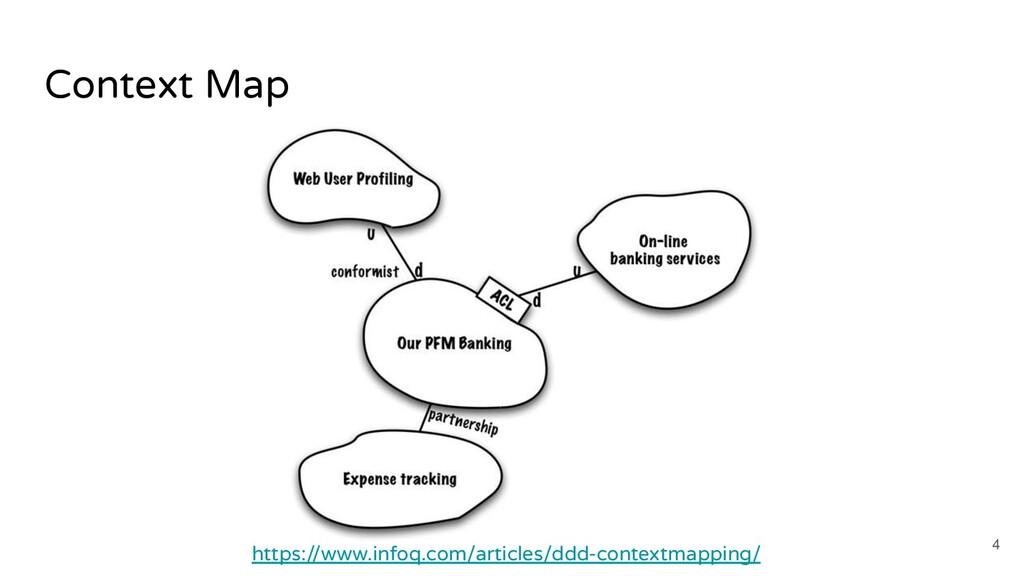 Context Map 4 https://www.infoq.com/articles/dd...