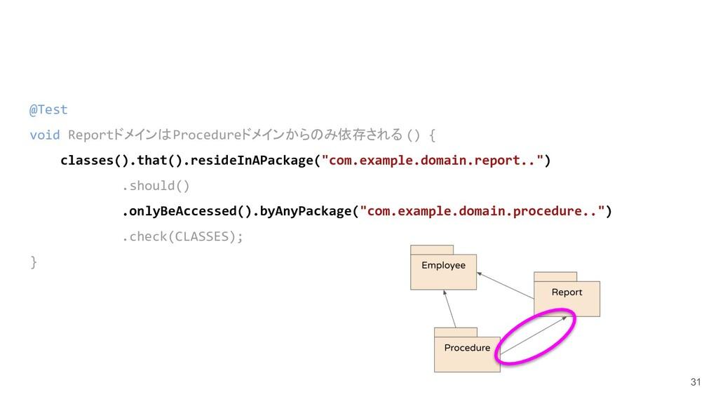 31 @Test void ReportドメインはProcedureドメインからのみ依存される...