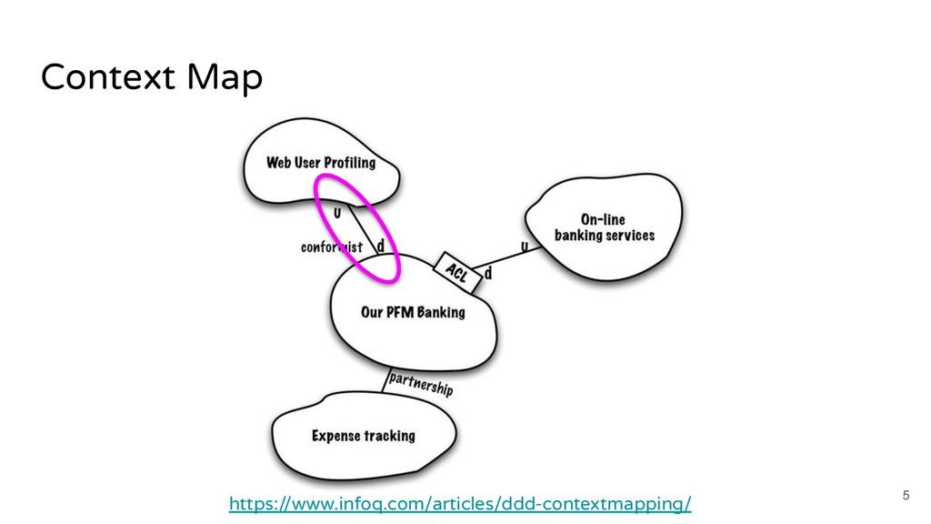 Context Map 5 https://www.infoq.com/articles/dd...