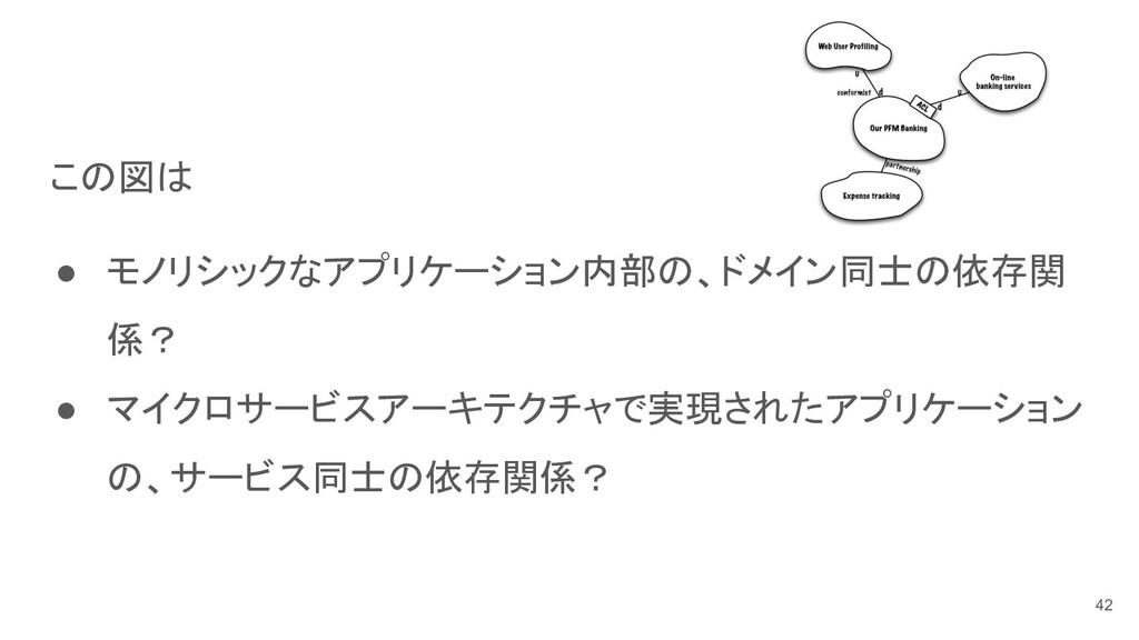 この図は ● モノリシックなアプリケーション内部の、ドメイン同士の依存関 係? ● マイクロサ...