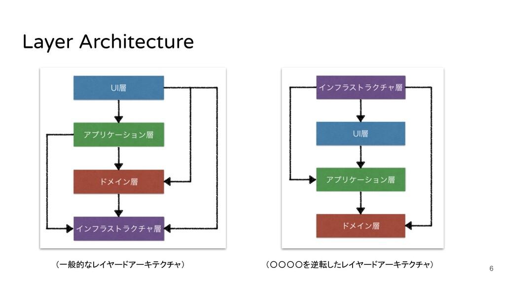 Layer Architecture (〇〇〇〇を逆転したレイヤードアーキテクチャ) 6 (一...