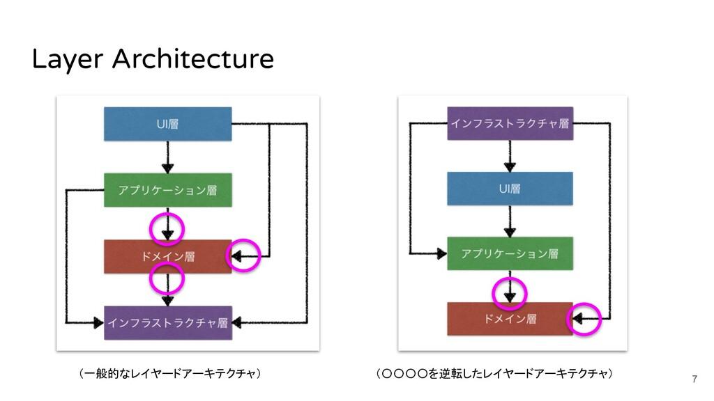 Layer Architecture (〇〇〇〇を逆転したレイヤードアーキテクチャ) 7 (一...