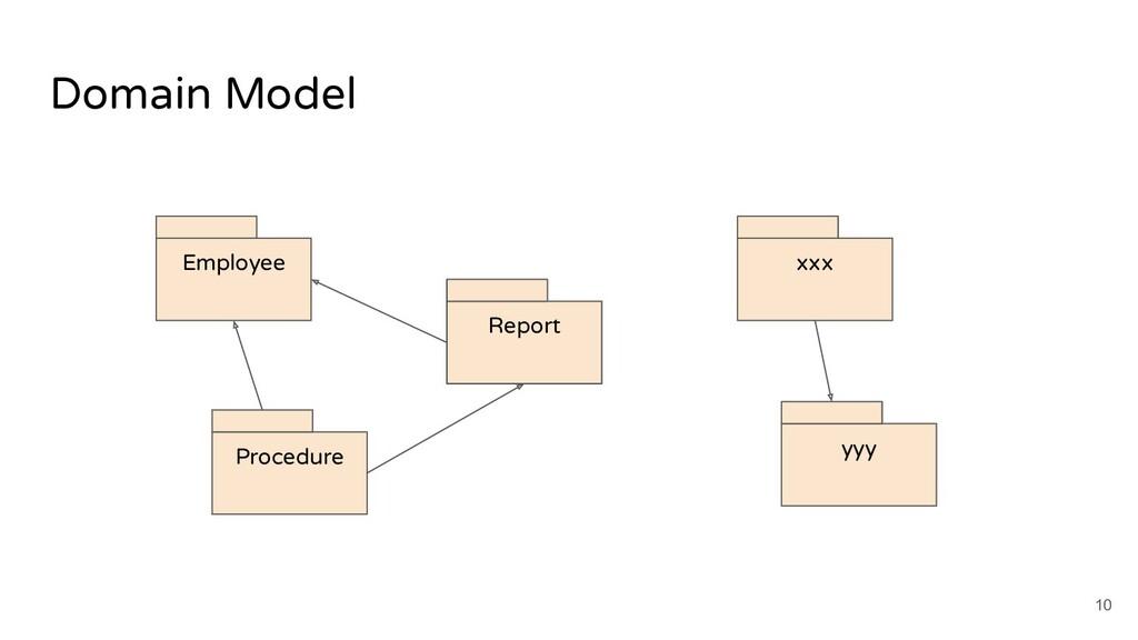Domain Model Employee Procedure Report xxx yyy ...
