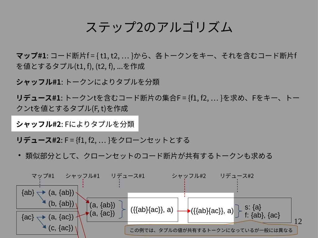 12 マップ#1: コード断片f = { t1, t2, … }から、各トークンをキー、それを...