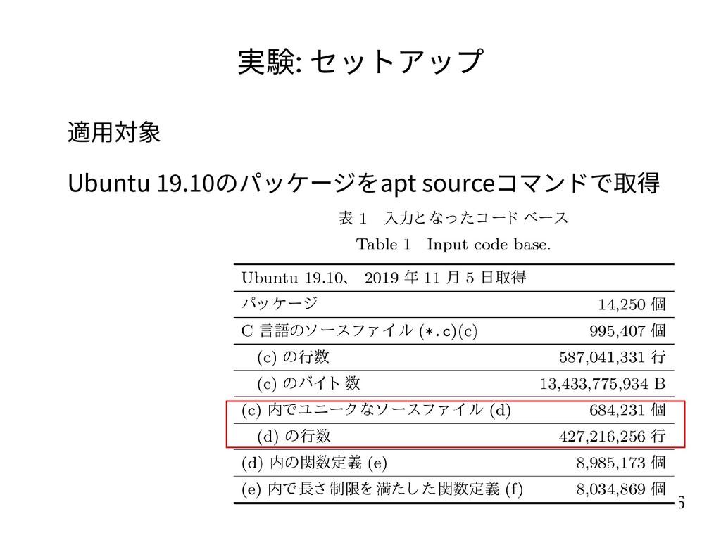 16 実験: セットアップ 適用対象 Ubuntu 19.10のパッケージをapt sourc...