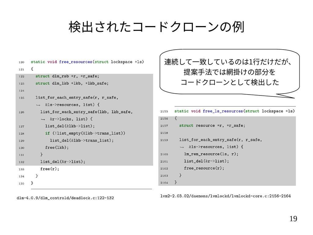 19 検出されたコードクローンの例 連続して一致しているのは1行だけだが、 提案手法では網掛け...