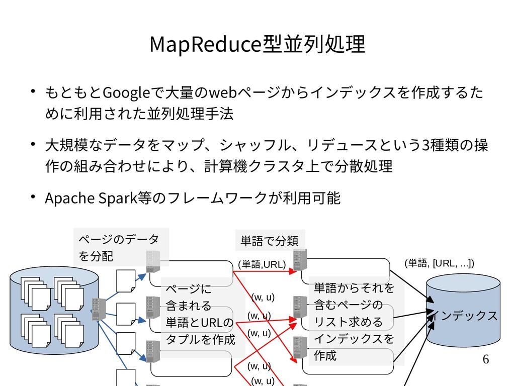 6 インデックス MapReduce型並列処理 ● もともとGoogleで大量のwebページか...