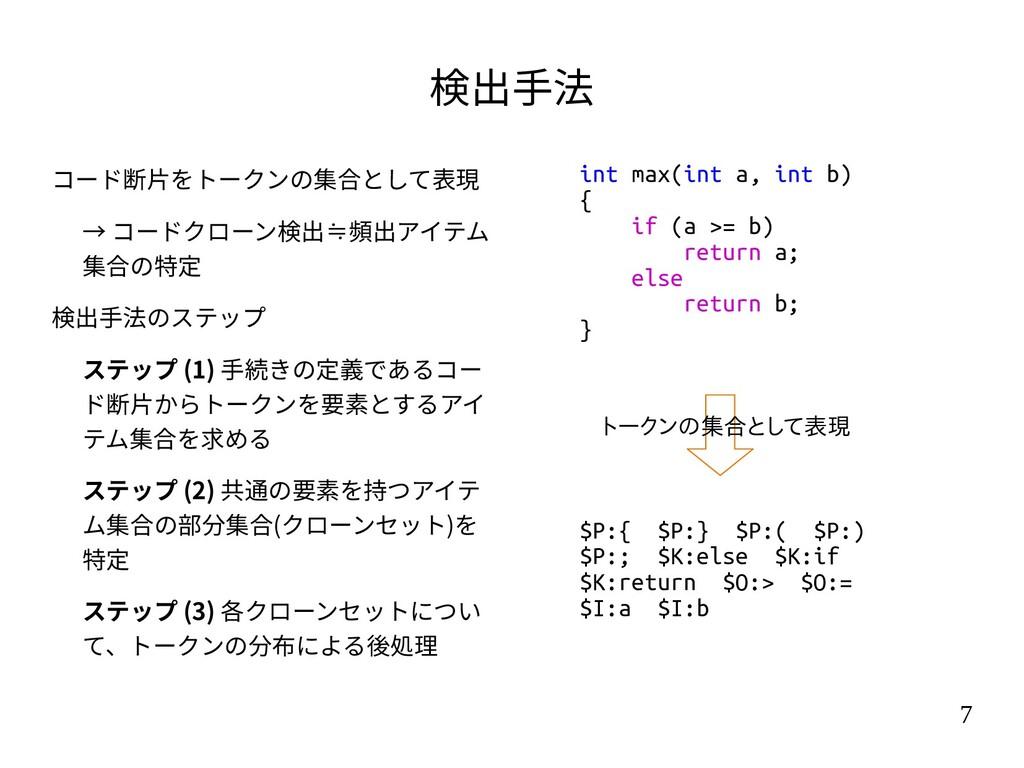 7 検出手法 コード断片をトークンの集合として表現 → コードクローン検出 頻出アイテム ≒ ...
