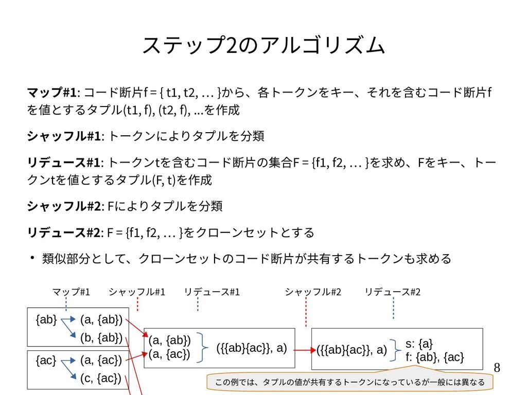 8 マップ#1: コード断片f = { t1, t2, … }から、各トークンをキー、それを含...