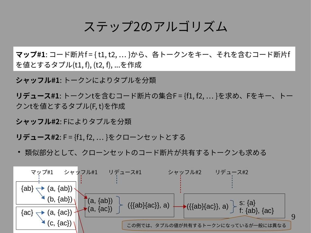 9 マップ#1: コード断片f = { t1, t2, … }から、各トークンをキー、それを含...