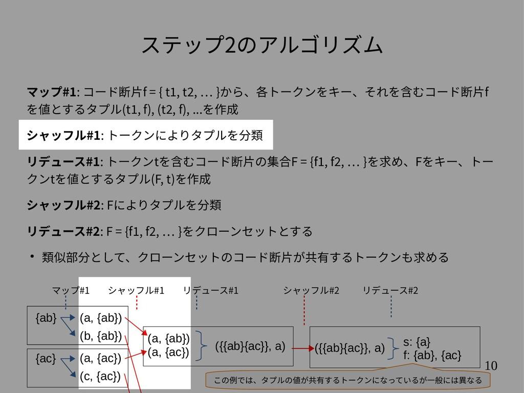 10 マップ#1: コード断片f = { t1, t2, … }から、各トークンをキー、それを...