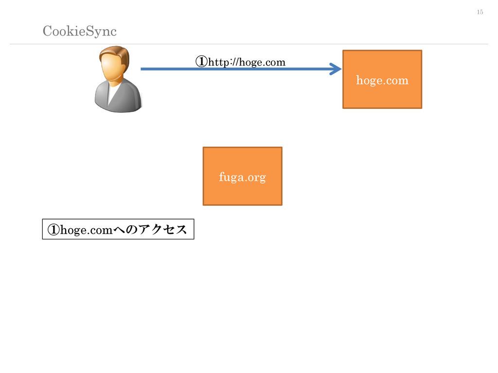 15 CookieSync hoge.com fuga.org ①hoge.comへのアクセス...