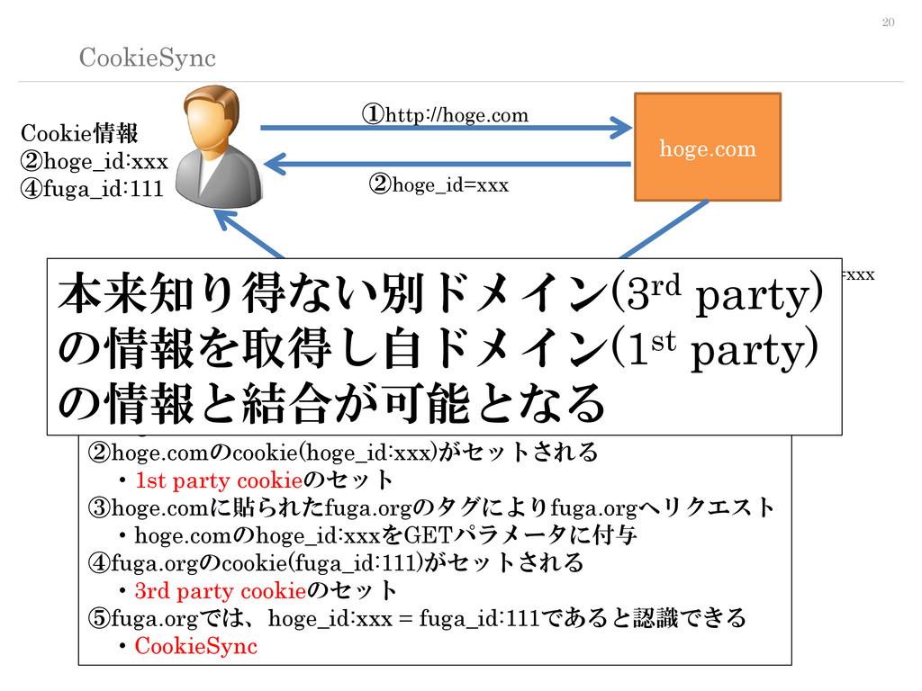 20 CookieSync hoge.com fuga.org ①hoge.comへのアクセス...