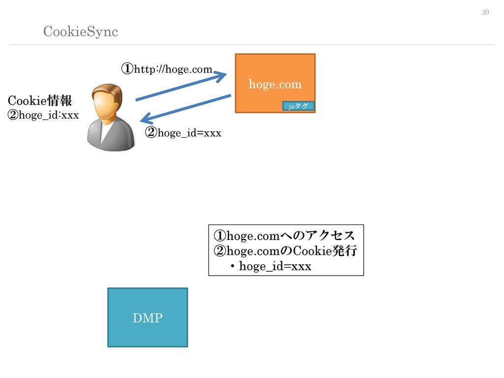 29 CookieSync hoge.com DMP jsタグ ①http://hoge.co...