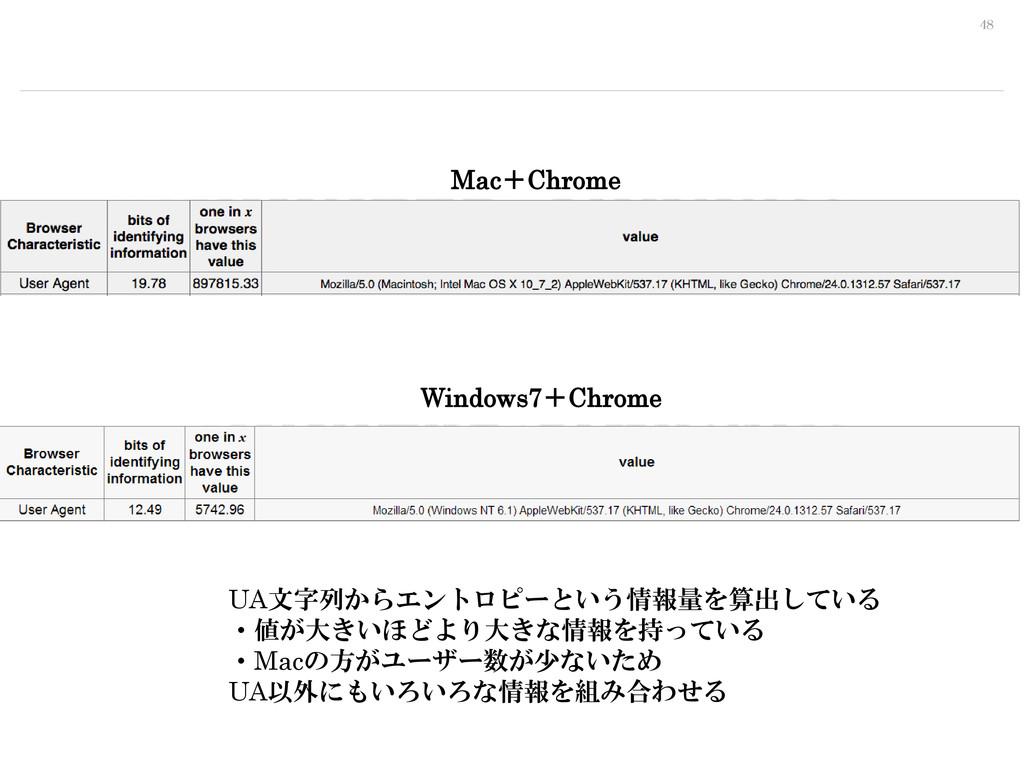 48 Windows7+Chrome Mac+Chrome UA文字列からエントロピーという情...