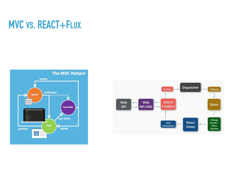 MVC VS. REACT+FLUX