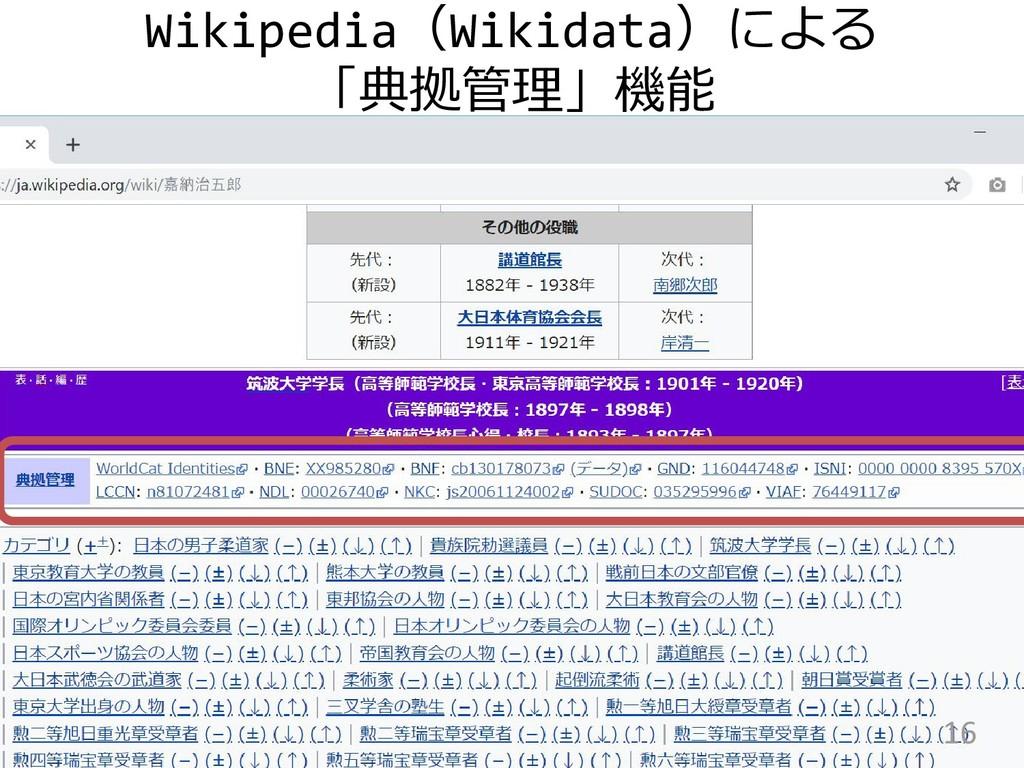 Wikipedia(Wikidata)による 「典拠管理」機能 16