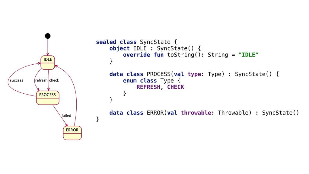 sealed class SyncState { object IDLE : SyncStat...