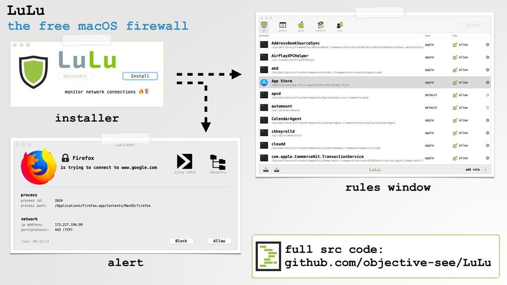 LuLu the free macOS firewall github.com/objecti...