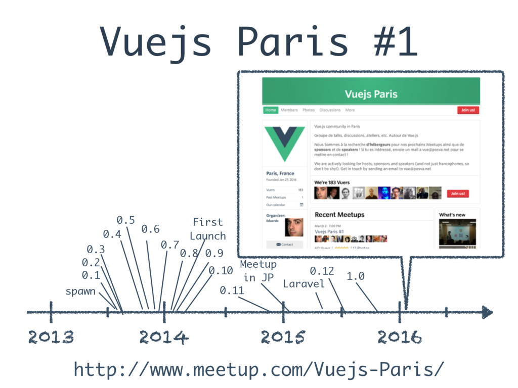 Vuejs Paris #1 2013 2014 2015 2016 spawn 0.1 0....