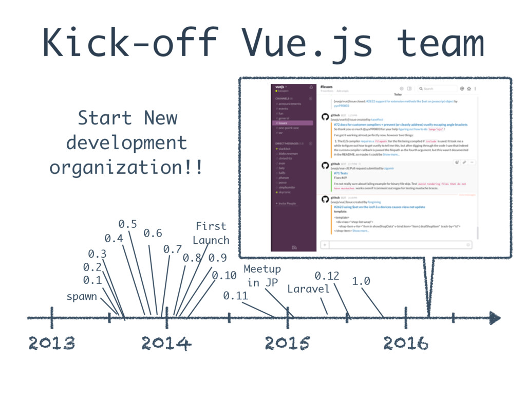 Kick-off Vue.js team 2013 2014 2015 2016 spawn ...