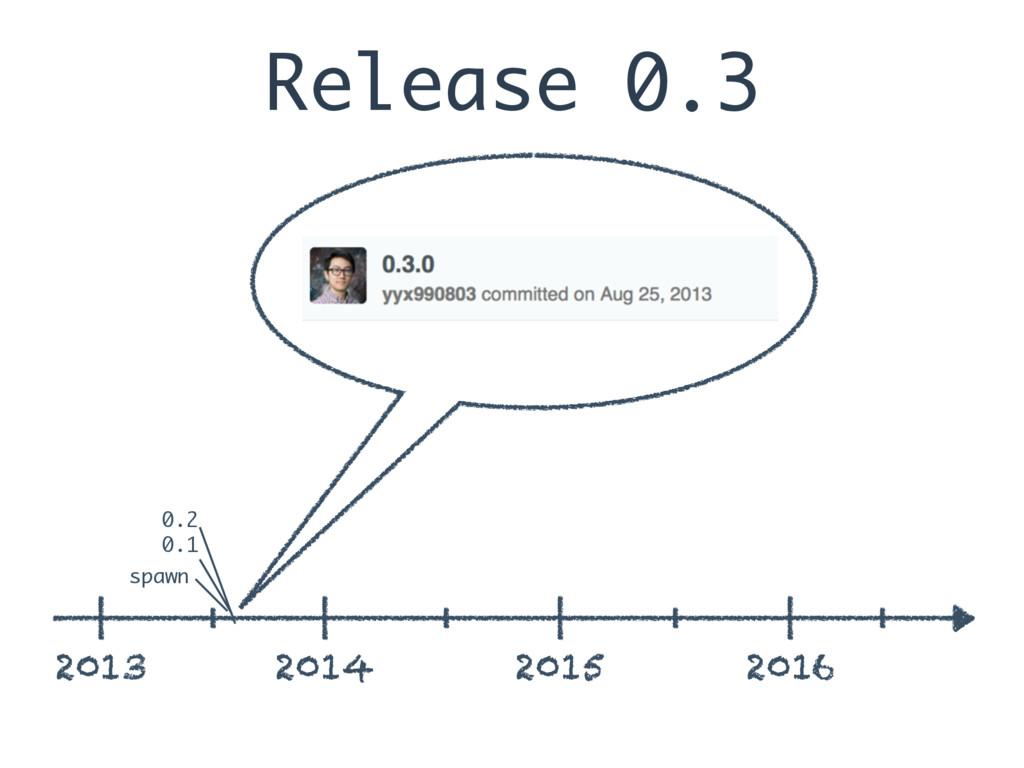Release 0.3 2013 2014 2015 2016 spawn 0.1 0.2