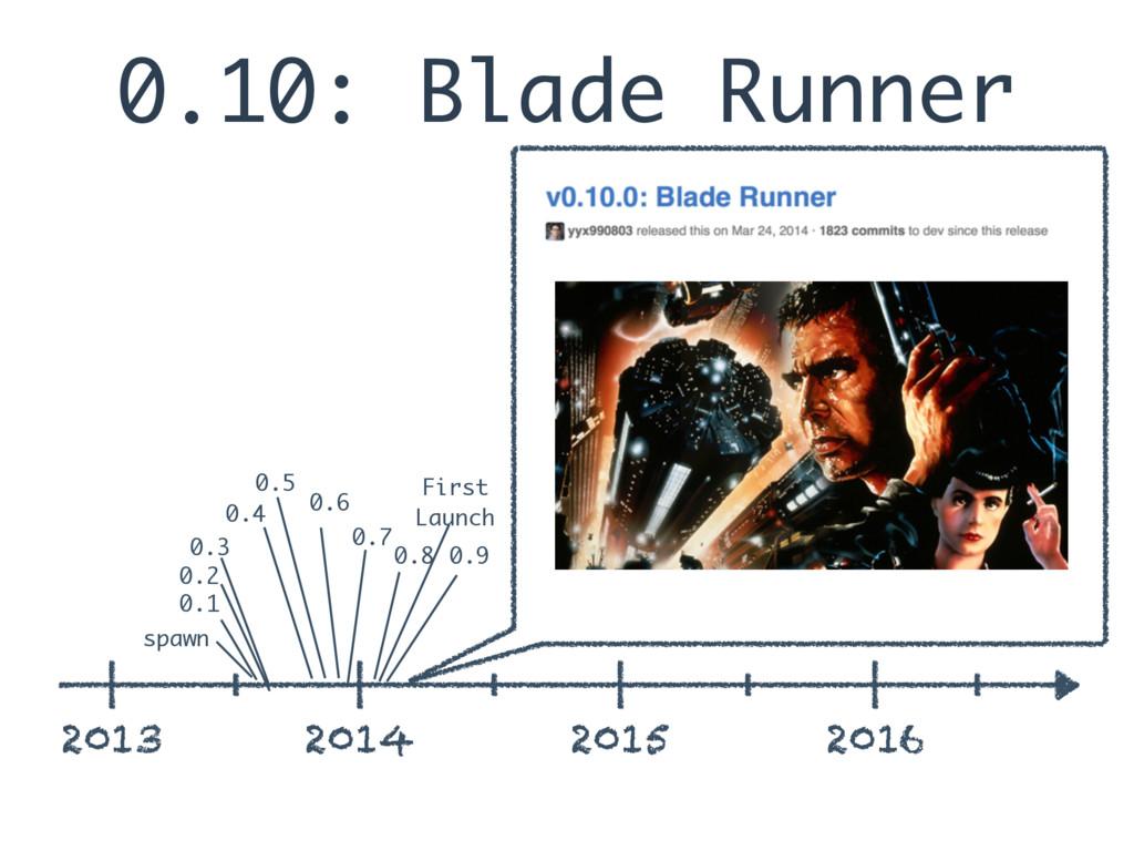 0.10: Blade Runner 2013 2014 2015 2016 spawn 0....