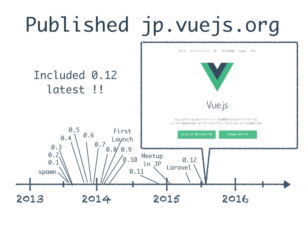 Published jp.vuejs.org 2013 2014 2015 2016 spaw...