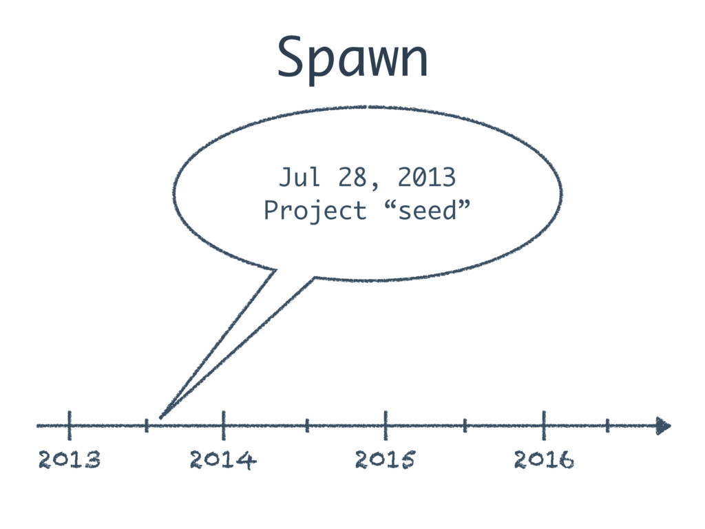 "Spawn Jul 28, 2013 Project ""seed"" 2013 2014 201..."