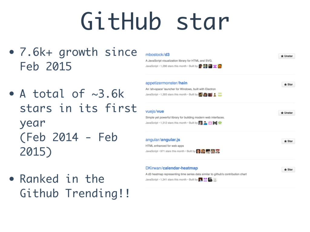 GitHub star • 7.6k+ growth since Feb 2015 • A t...