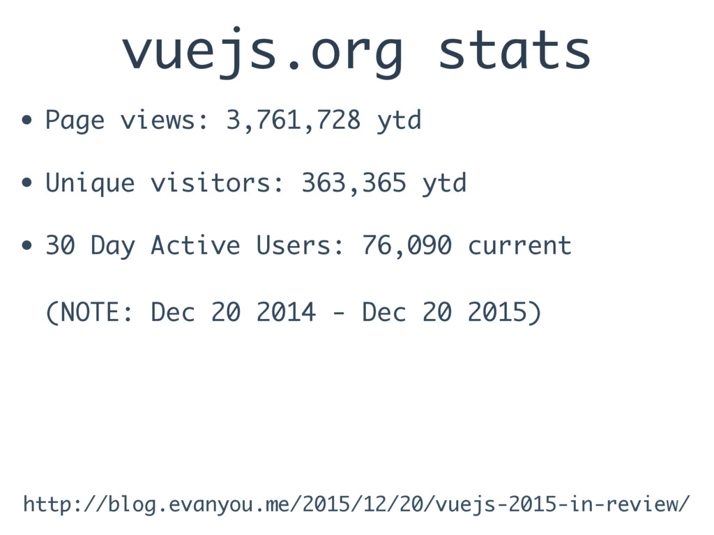 vuejs.org stats • Page views: 3,761,728 ytd • U...