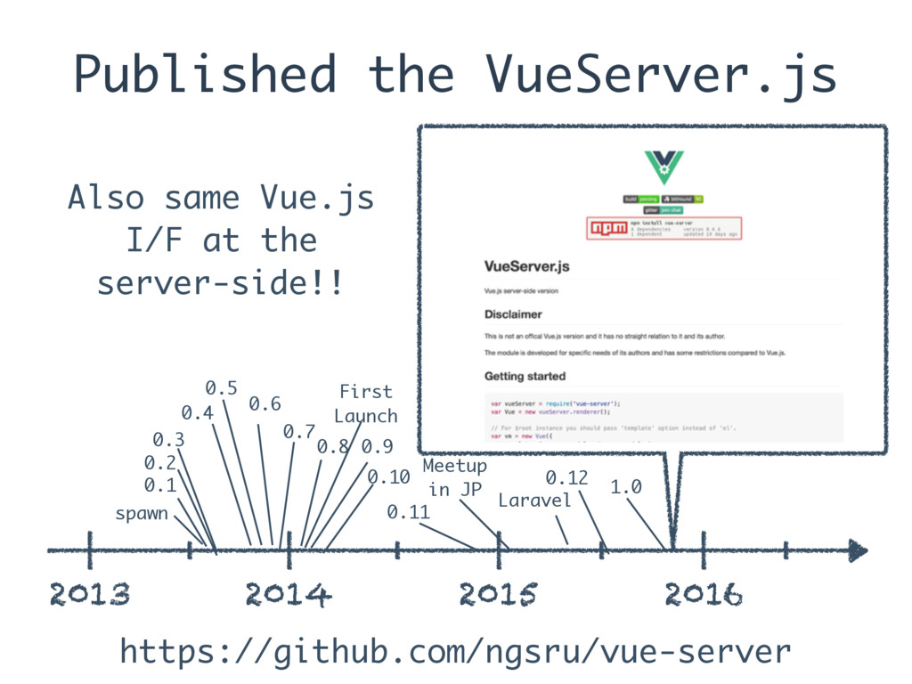 Published the VueServer.js 2013 2014 2015 2016 ...