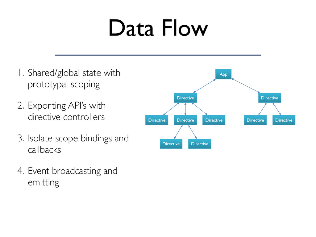 Data Flow 1. Shared/global state with prototypa...