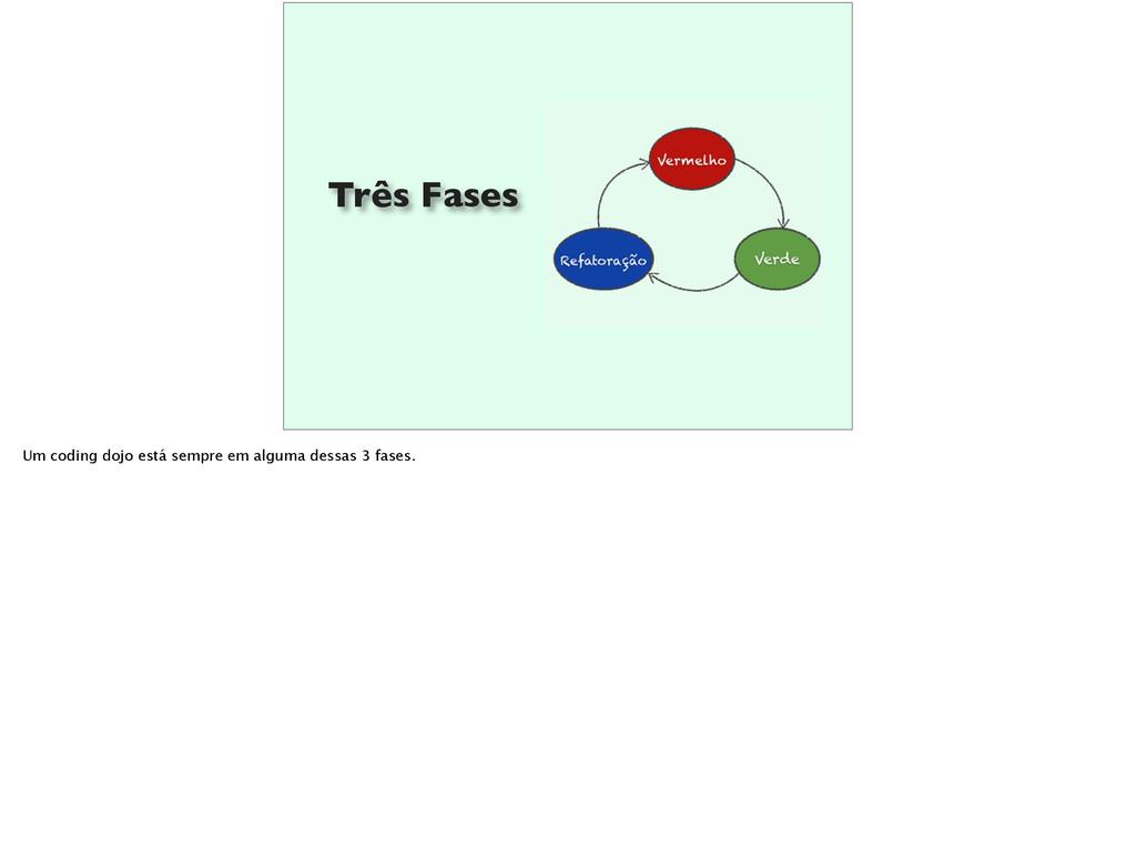 Três Fases Um coding dojo está sempre em alguma...