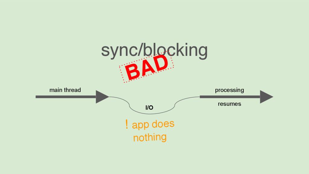 sync/blocking main thread processing resumes I/...