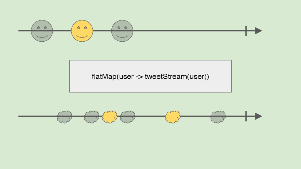 flatMap(user -> tweetStream(user))