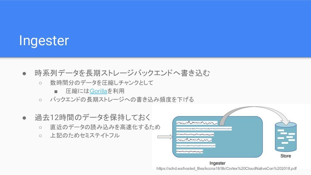 Ingester ● 時系列データを長期ストレージバックエンドへ書き込む ○ 数時間分のデータ...