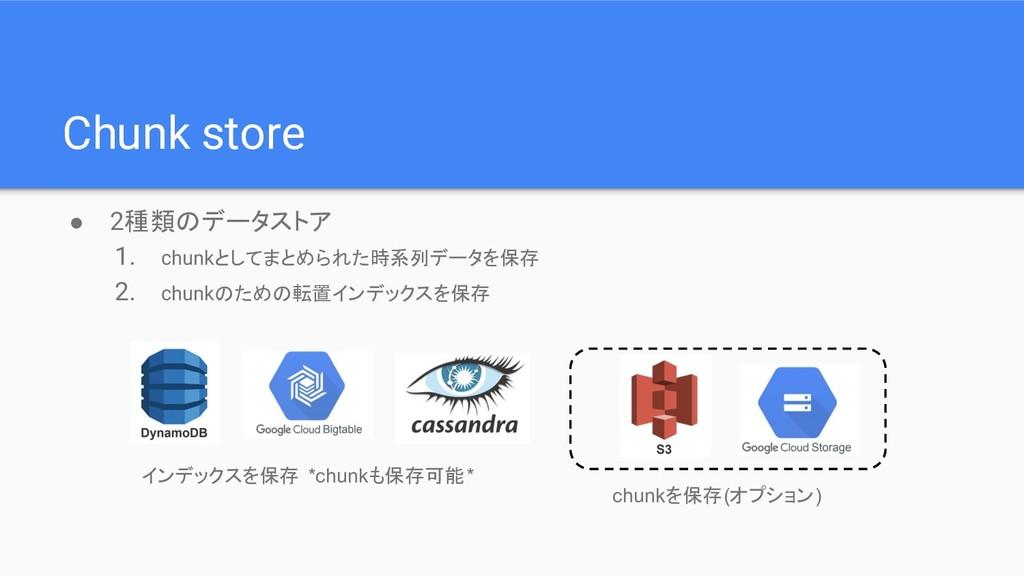 Chunk store ● 2種類のデータストア 1. chunkとしてまとめられた時系列デー...