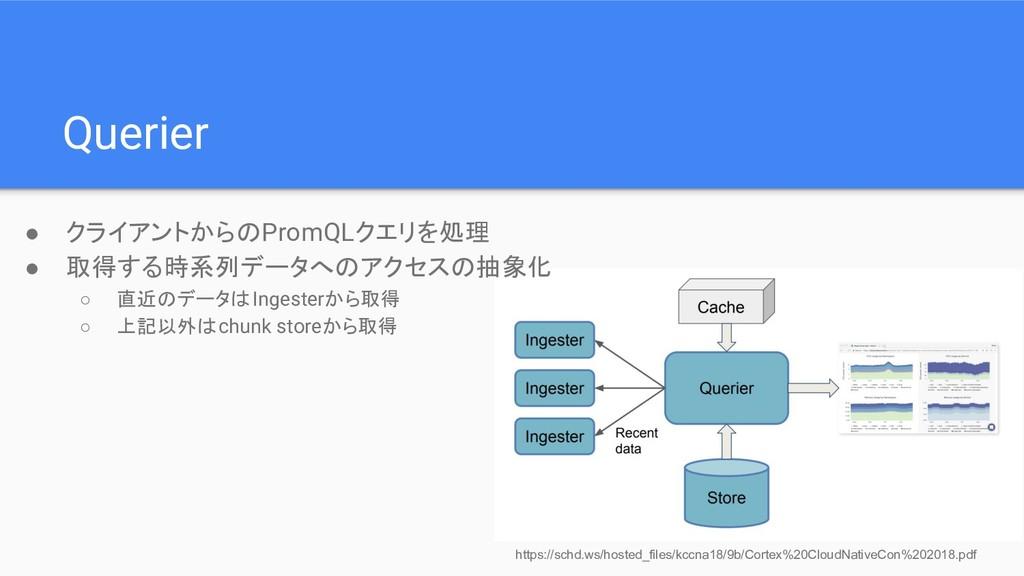 Querier ● クライアントからのPromQLクエリを処理 ● 取得する時系列データへのア...