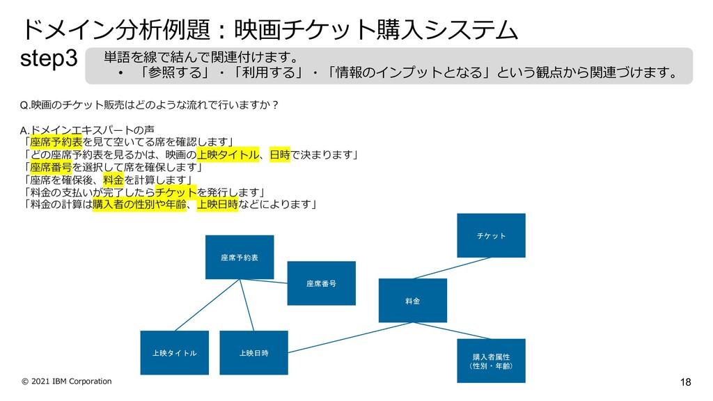 18 © 2021 IBM Corporation ドメイン分析例題︓映画チケット購⼊システム...