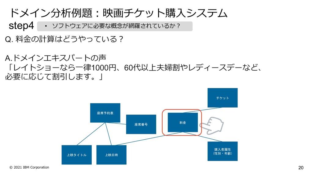 20 © 2021 IBM Corporation ドメイン分析例題︓映画チケット購⼊システム...